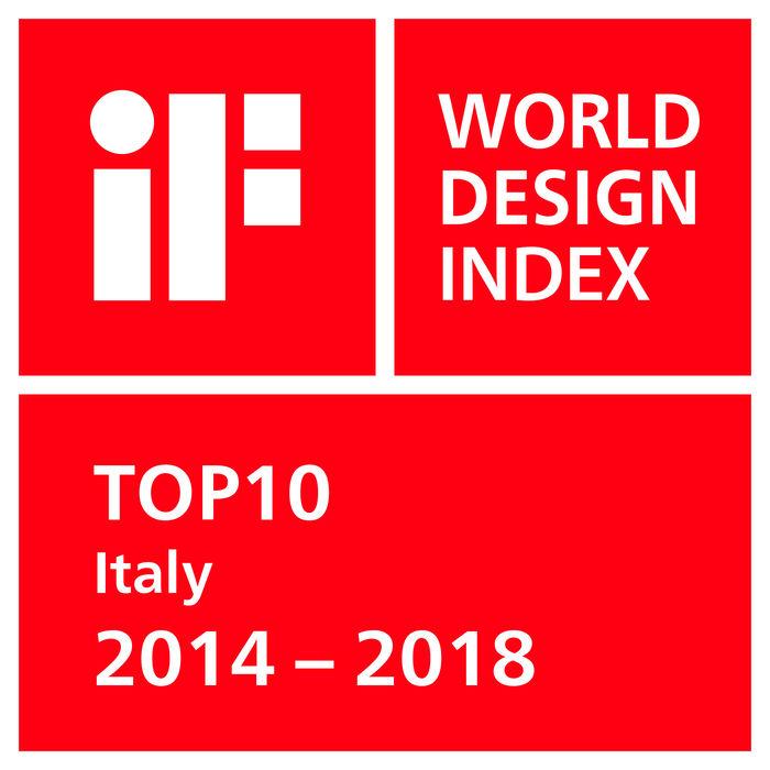 Elica premiata con la Top Label di IF International Forum Design